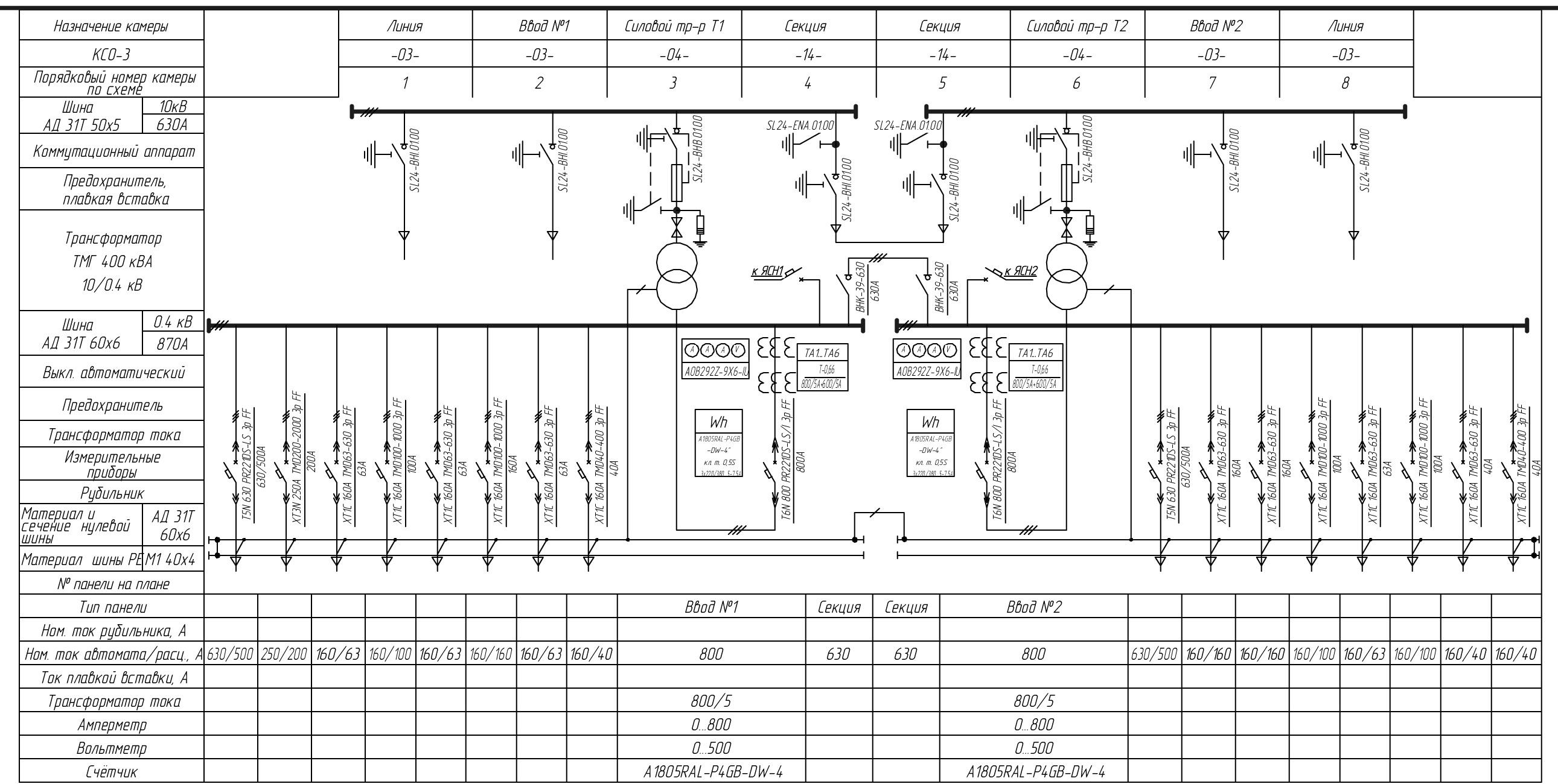 Ктпн-400 схема однолинейная схема