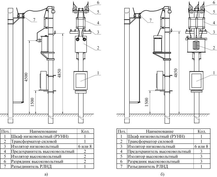 Однолинейная схема СТП
